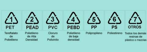 plastic-labeling-standard-iram-3000