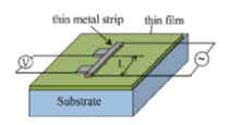 The schematic of the 3‐ω method for thin film