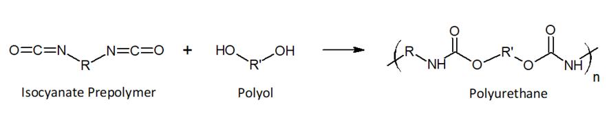 Polyurethane-thermal-resin